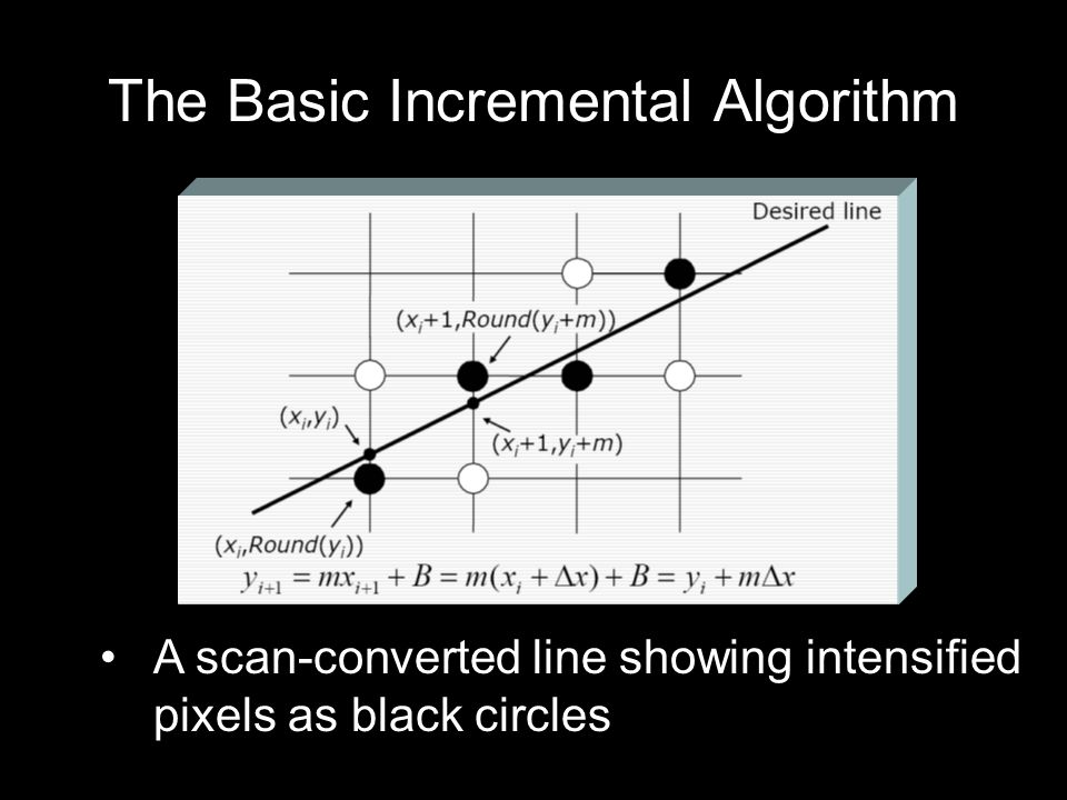 The Basic Incremental Algorithm