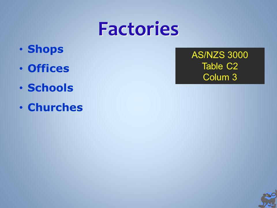 Factories Shops Offices Schools Churches AS/NZS 3000 Table C2 Colum 3