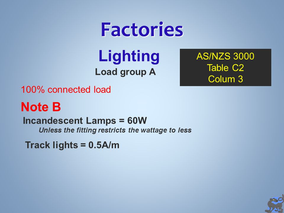 Factories Lighting Note B AS/NZS 3000 Table C2 Colum 3 Load group A