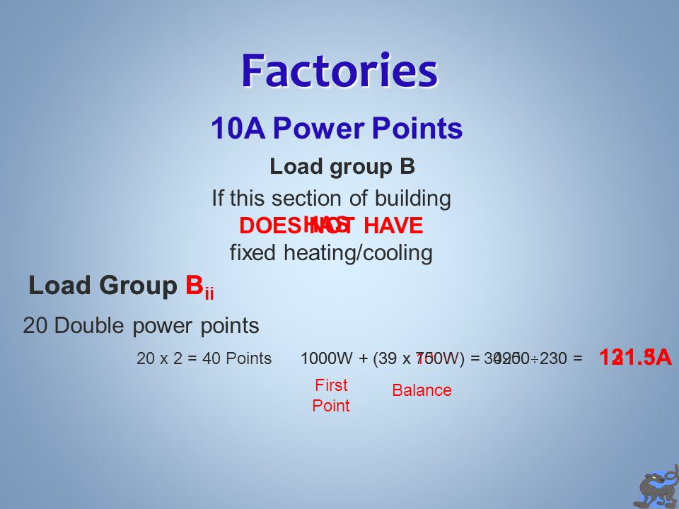 Factories 10A Power Points Load Group Bii Load Group Bi Load group B