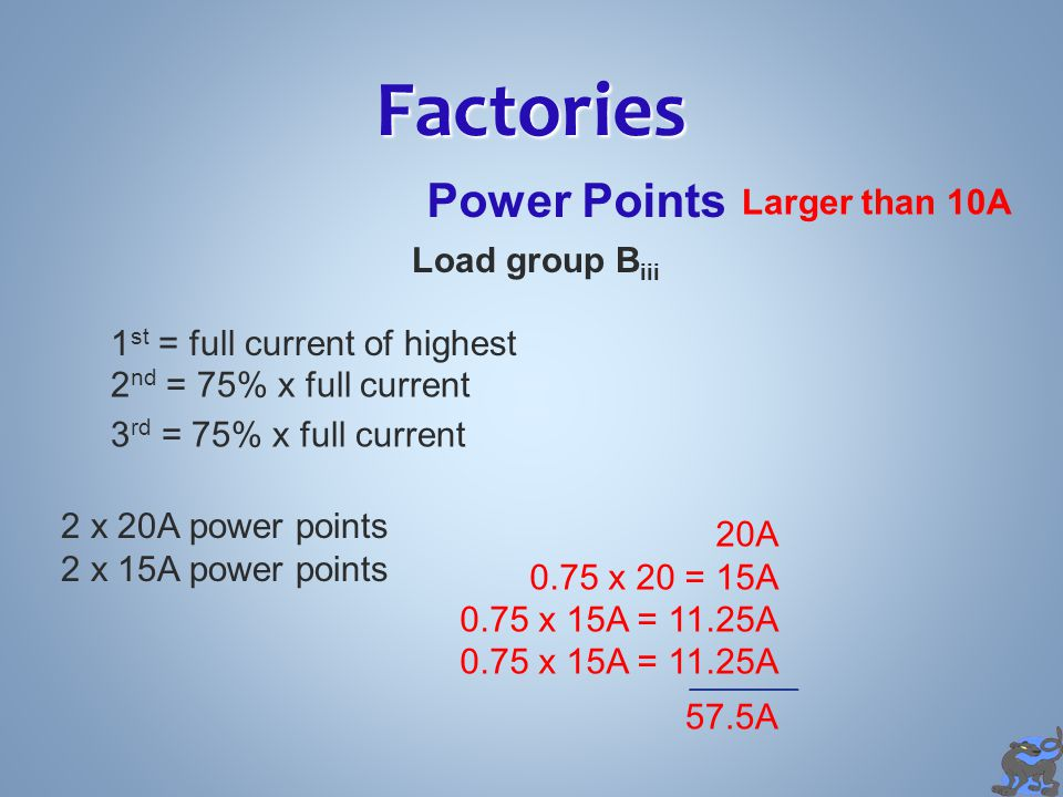 Factories Power Points Larger than 10A Load group Biii