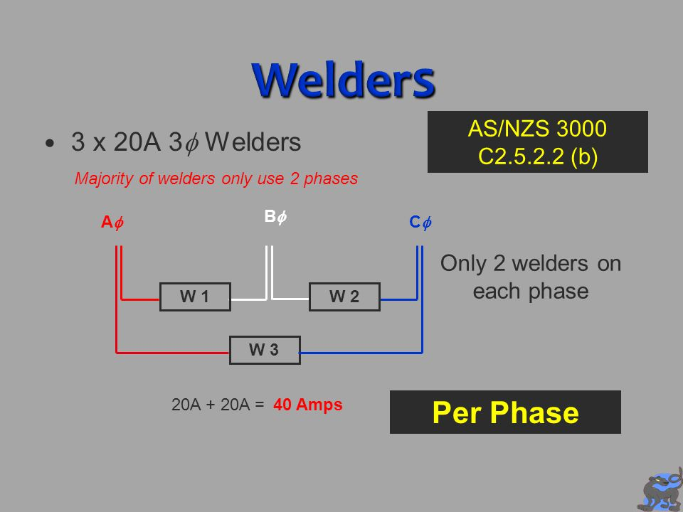 Only 2 welders on each phase