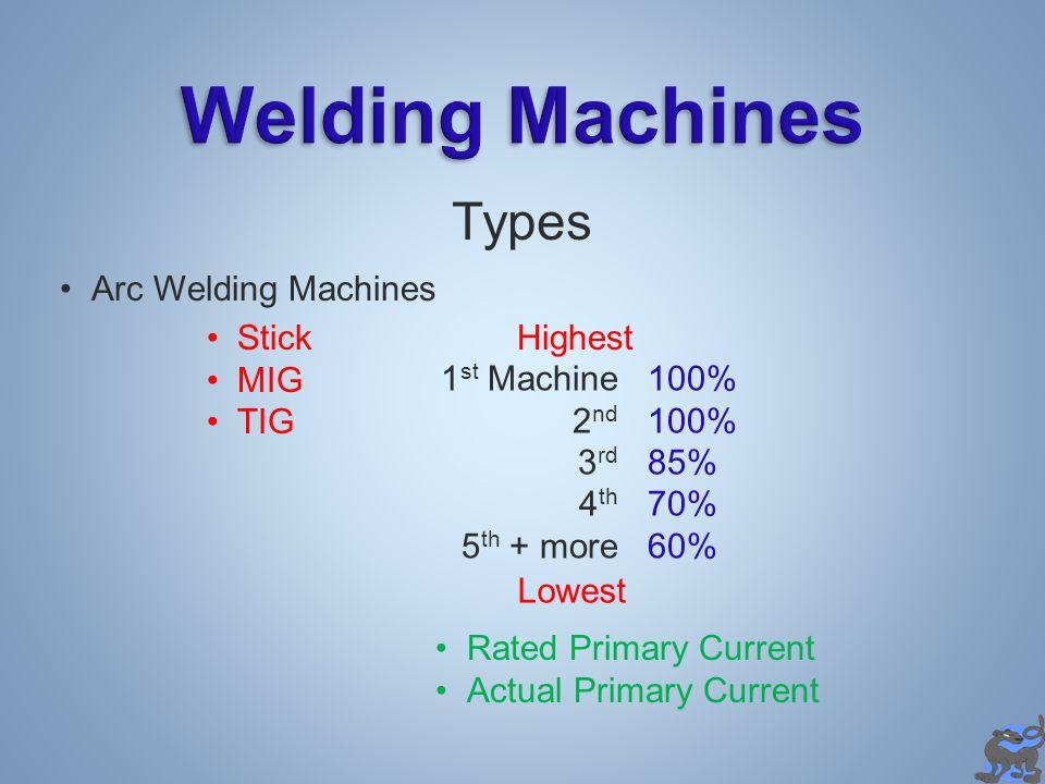 Welding Machines Types Arc Welding Machines Stick MIG TIG Highest