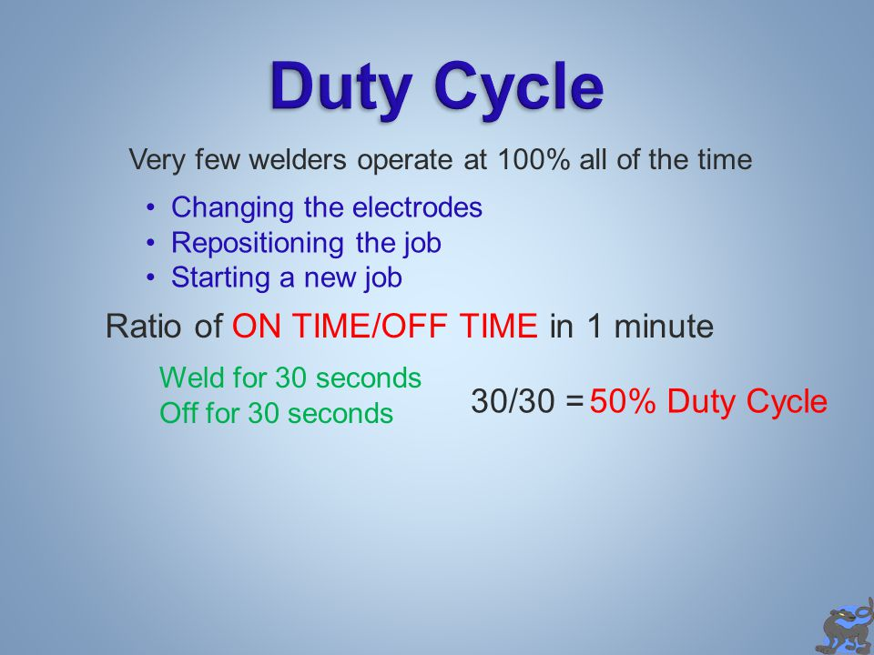Duty Cycle Ratio of ON TIME/OFF TIME in 1 minute 30/30 =