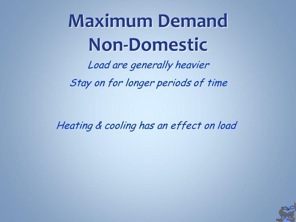 Maximum Demand Non-Domestic