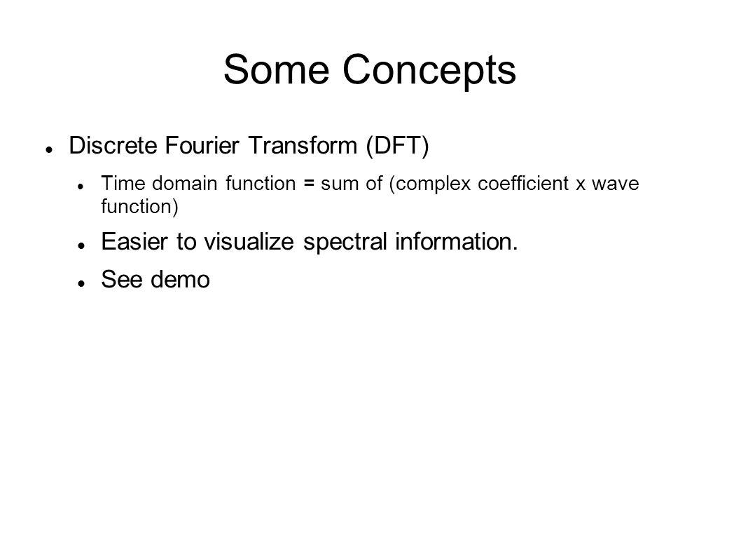 Some Concepts Discrete Fourier Transform (DFT)