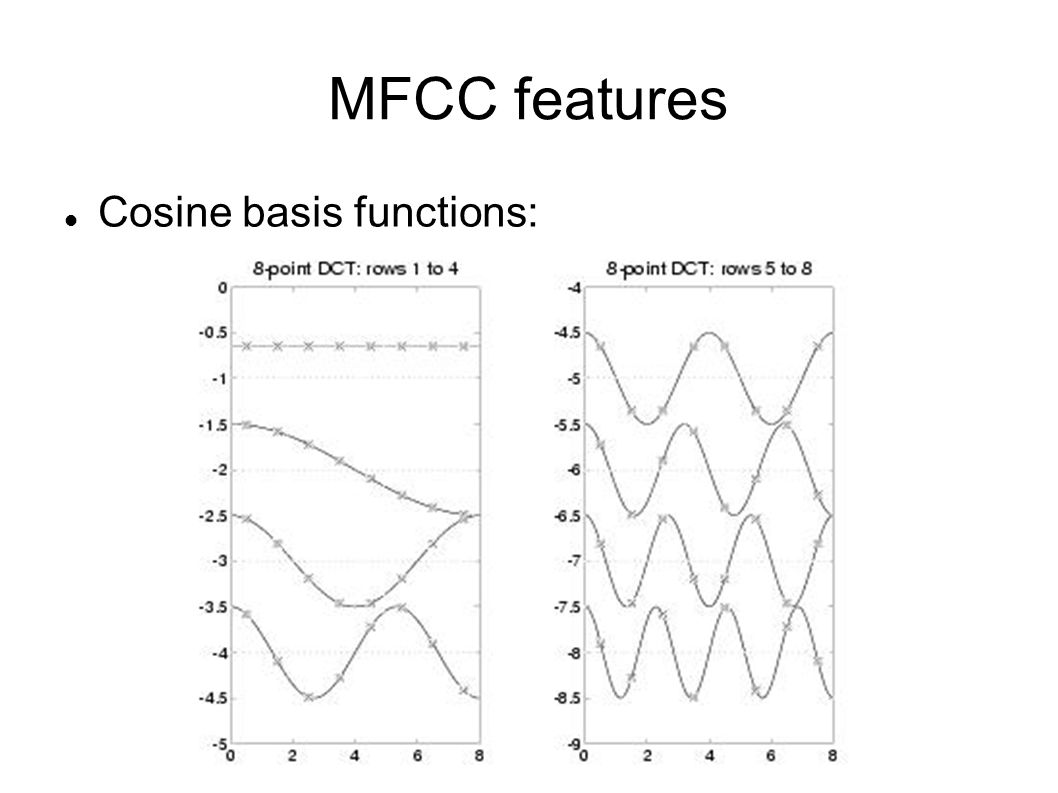 MFCC features Cosine basis functions: