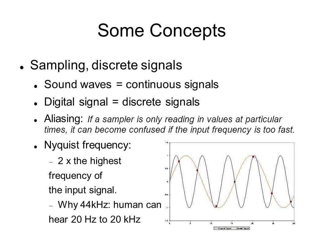 Some Concepts Sampling, discrete signals