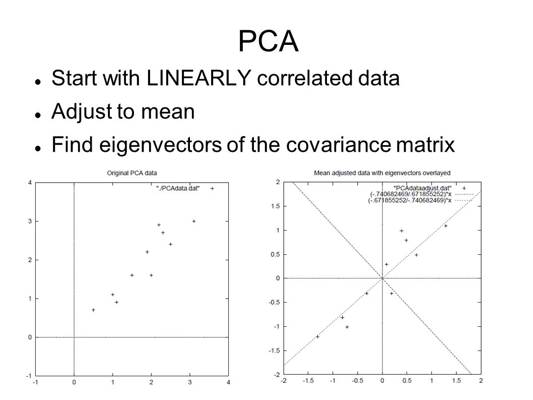 PCA Start with LINEARLY correlated data Adjust to mean