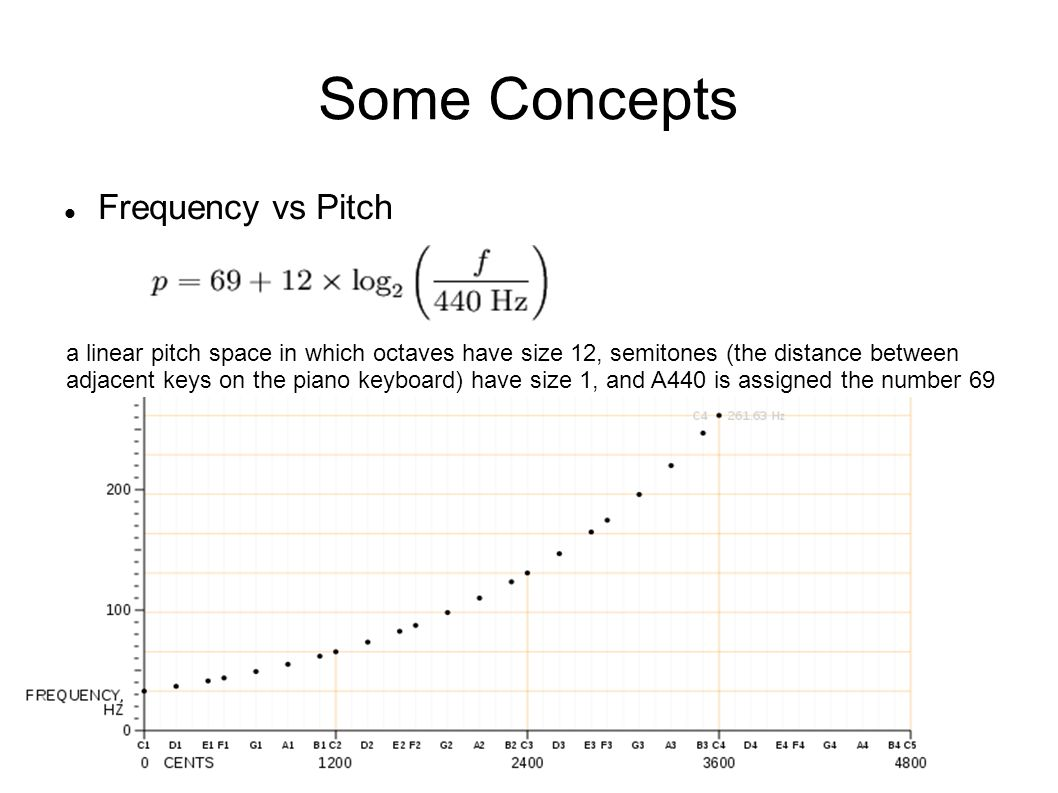 Some Concepts Frequency vs Pitch