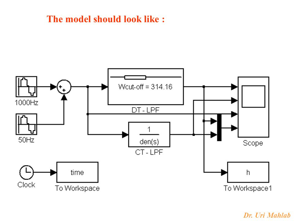 The model should look like :