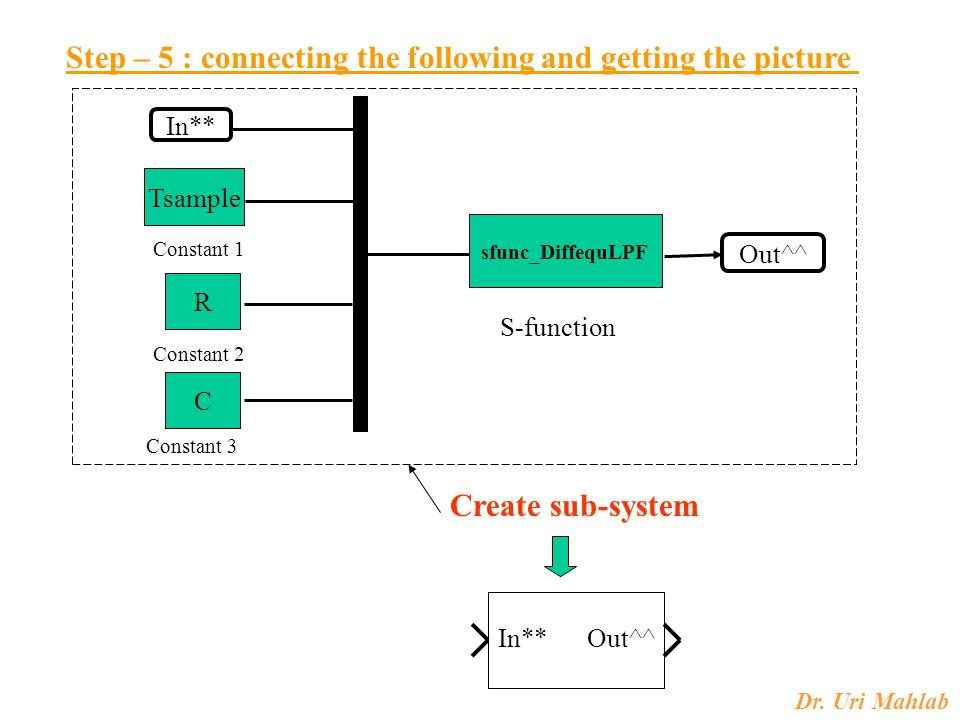 Step – 5 : connecting the following and getting the picture