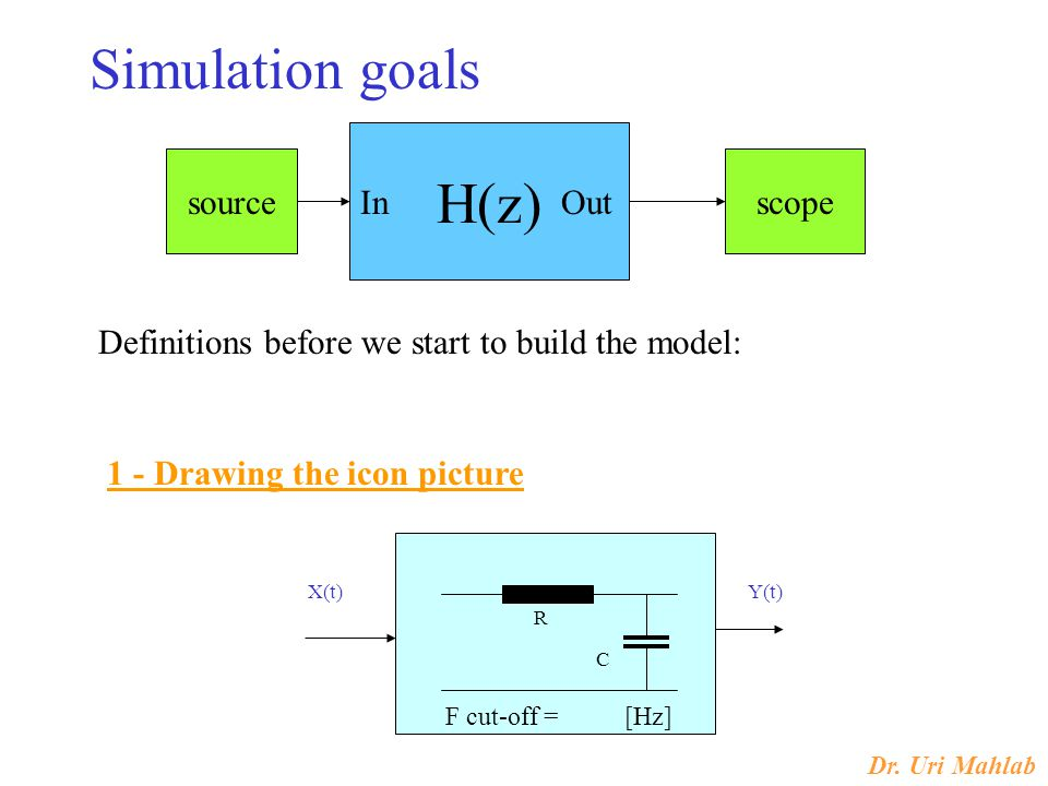 Simulation goals H(z) source scope In Out