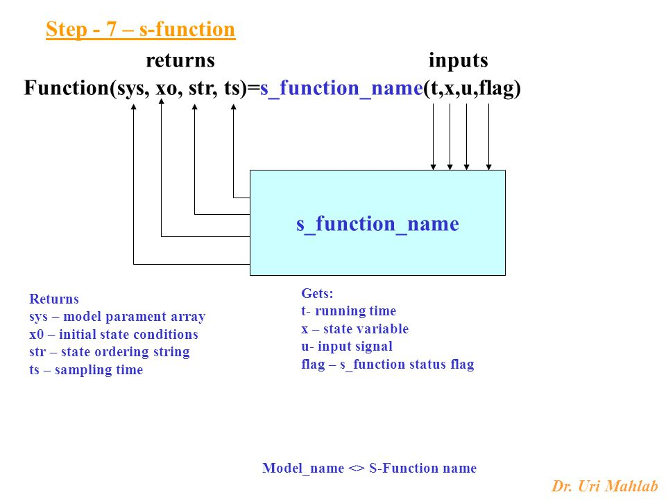 Function(sys, xo, str, ts)=s_function_name(t,x,u,flag)