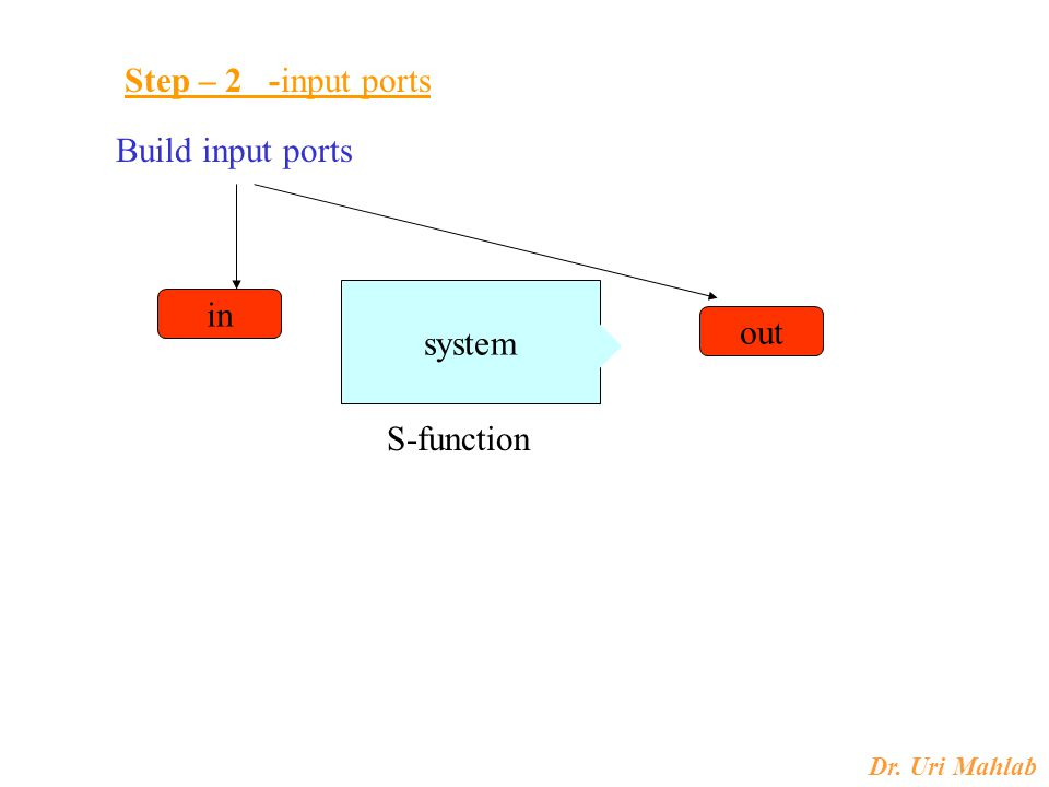 Step – 2 -input ports Build input ports system in out S-function