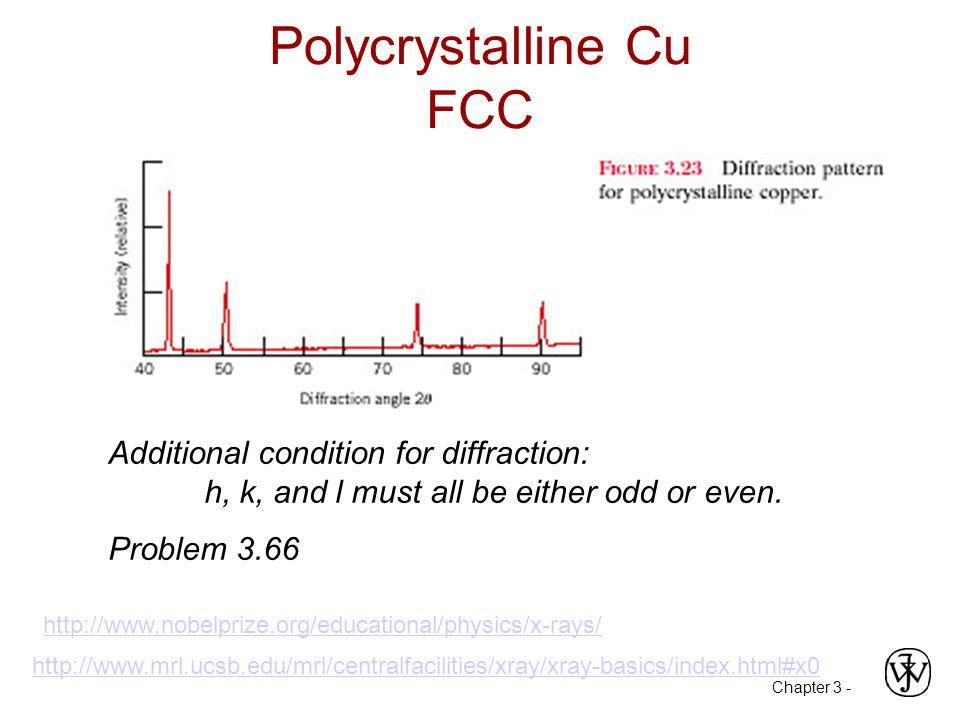 Polycrystalline Cu FCC