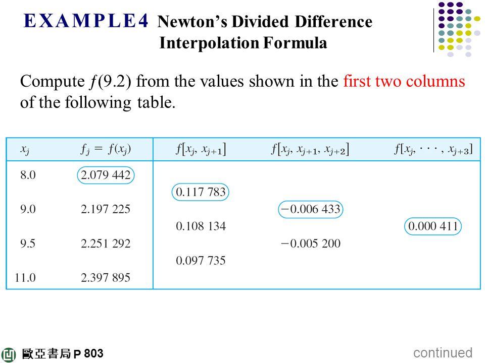 E X A M P L E 4 Newton's Divided Difference Interpolation Formula