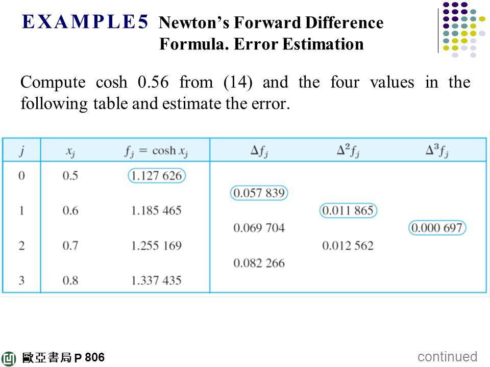 E X A M P L E 5 Newton's Forward Difference Formula. Error Estimation