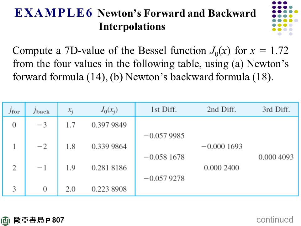 E X A M P L E 6 Newton's Forward and Backward Interpolations