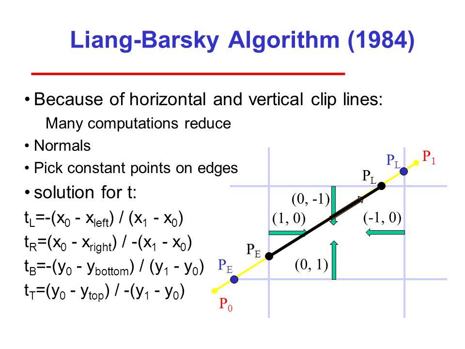 Liang-Barsky Algorithm (1984)