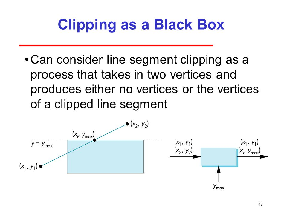 Clipping as a Black Box