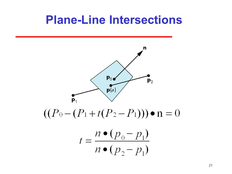 Plane-Line Intersections