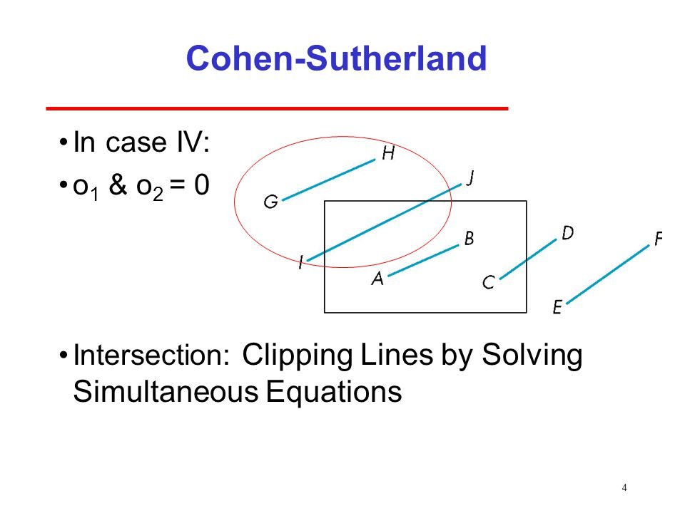 Cohen-Sutherland In case IV: o1 & o2 = 0