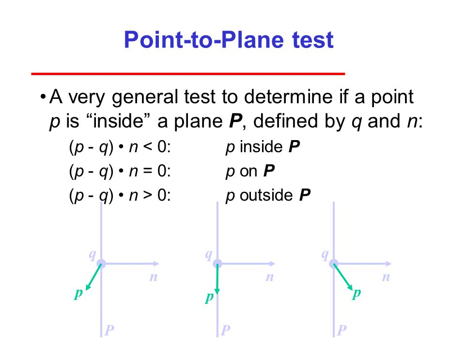 Point-to-Plane test A very general test to determine if a point p is inside a plane P, defined by q and n: