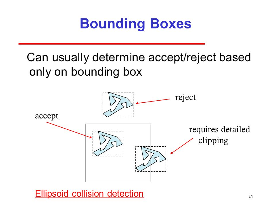 Bounding Boxes Can usually determine accept/reject based only on bounding box. reject. accept. requires detailed.