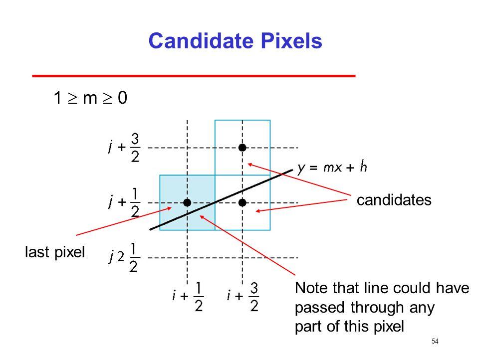 Candidate Pixels 1  m  0 candidates last pixel