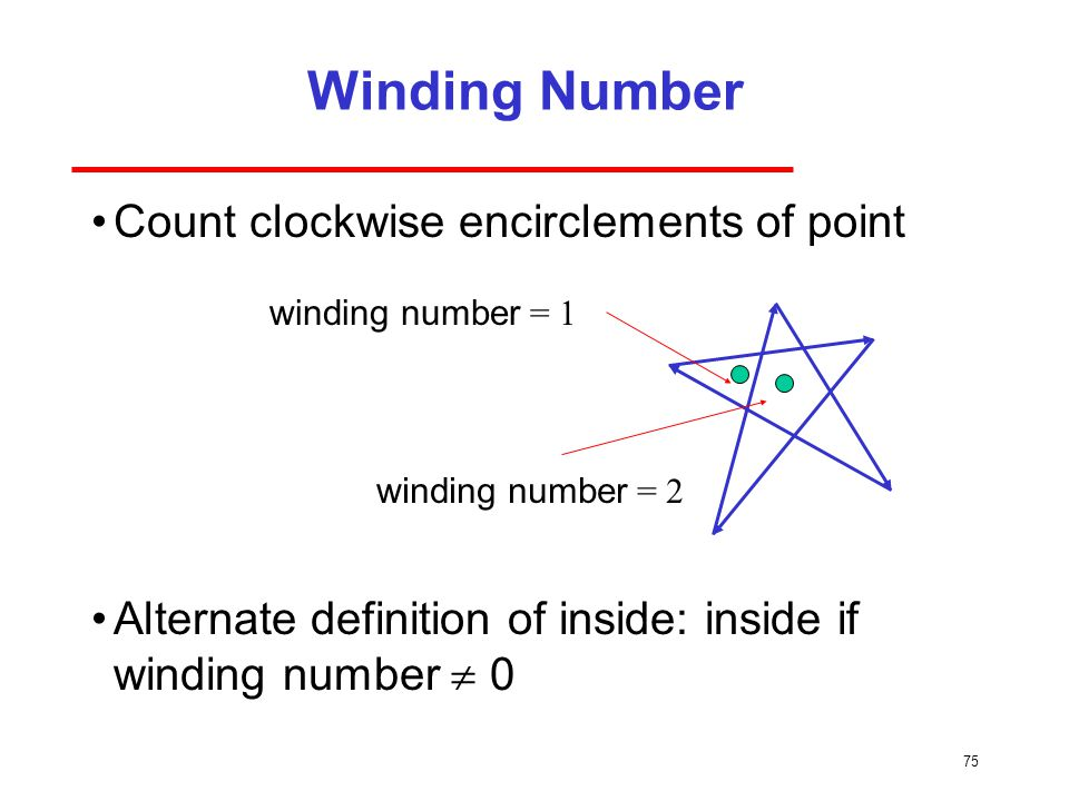 Winding Number Count clockwise encirclements of point
