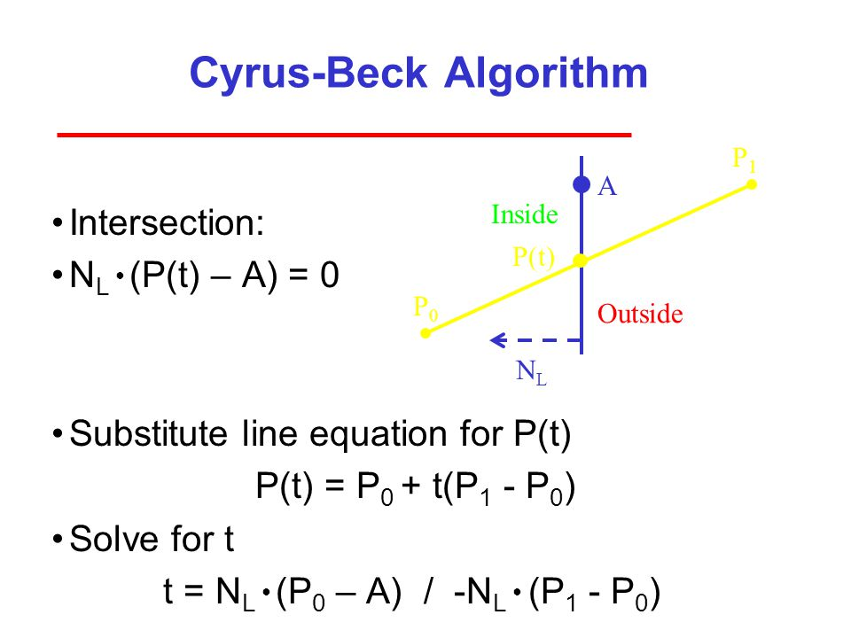 Cyrus-Beck Algorithm Intersection: NL ● (P(t) – A) = 0