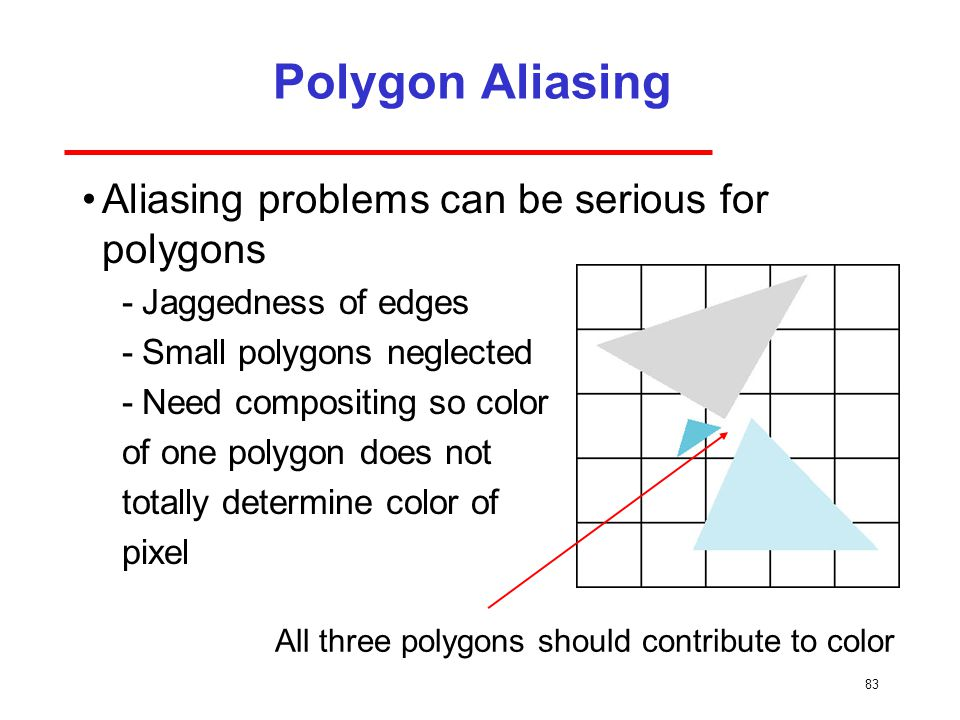 Polygon Aliasing Aliasing problems can be serious for polygons
