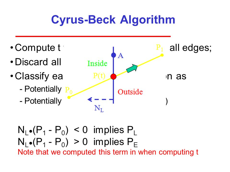 Cyrus-Beck Algorithm Compute t for line intersection with all edges;