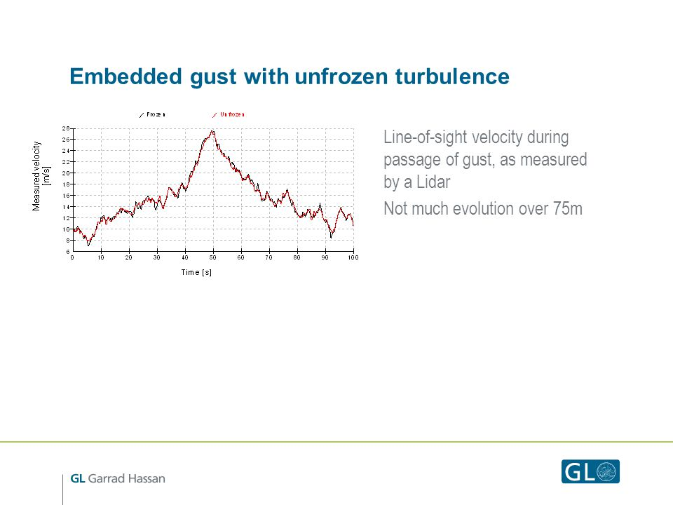 Embedded gust with unfrozen turbulence