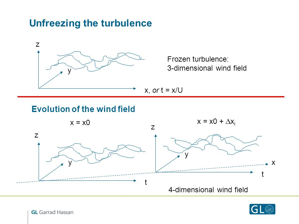 Unfreezing the turbulence