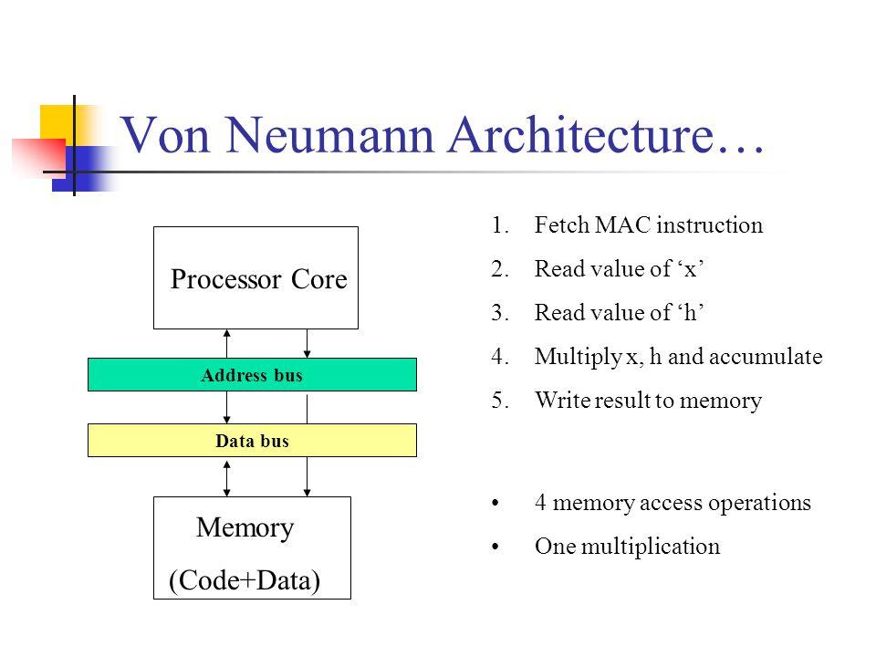Von Neumann Architecture…