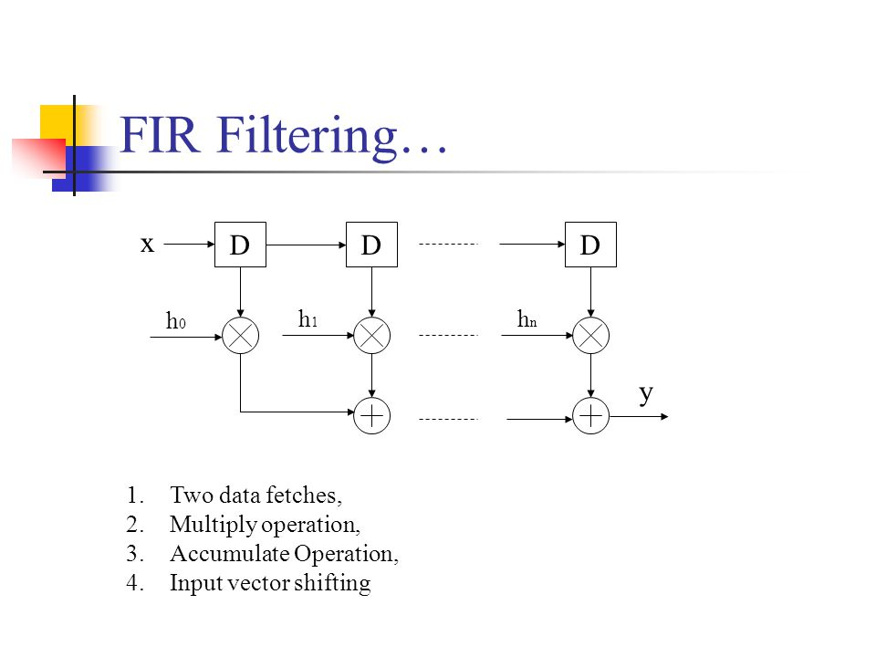 FIR Filtering… x D y h0 h1 hn Two data fetches, Multiply operation,