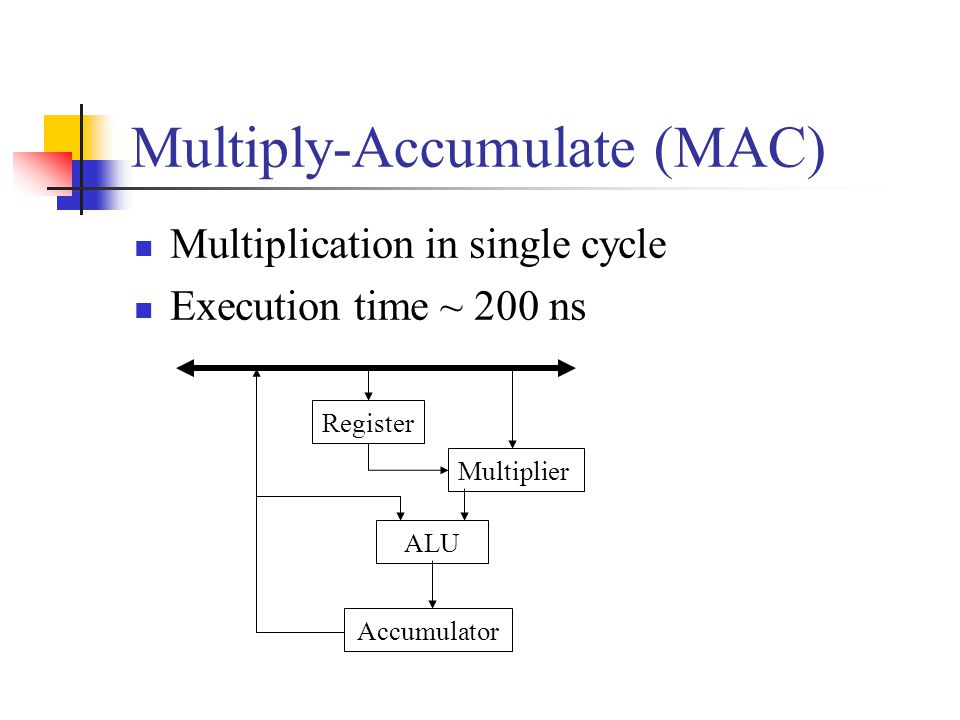 Multiply-Accumulate (MAC)
