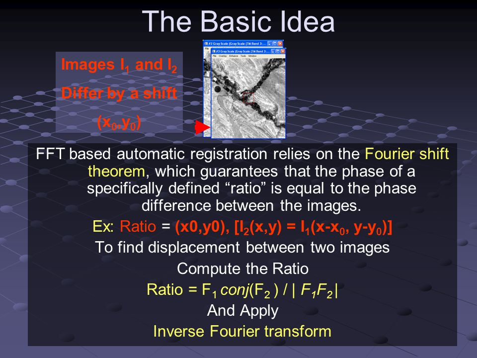 The Basic Idea Images I1 and I2 Differ by a shift (x0,y0)