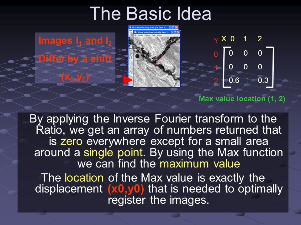 The Basic Idea Images I1 and I2. Differ by a shift. (x0,y0) X 0 1 2. Y. 1. 2. 0 0 0.