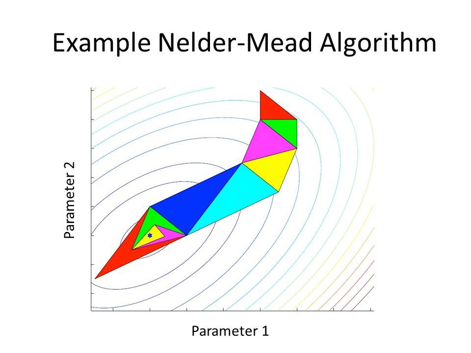 Example Nelder-Mead Algorithm