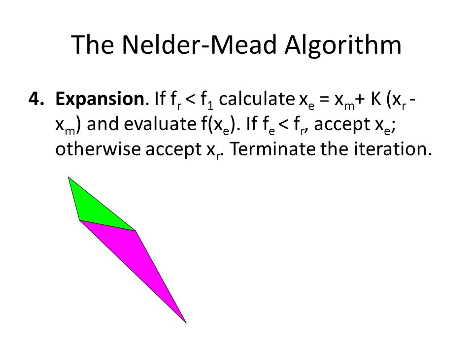 The Nelder-Mead Algorithm