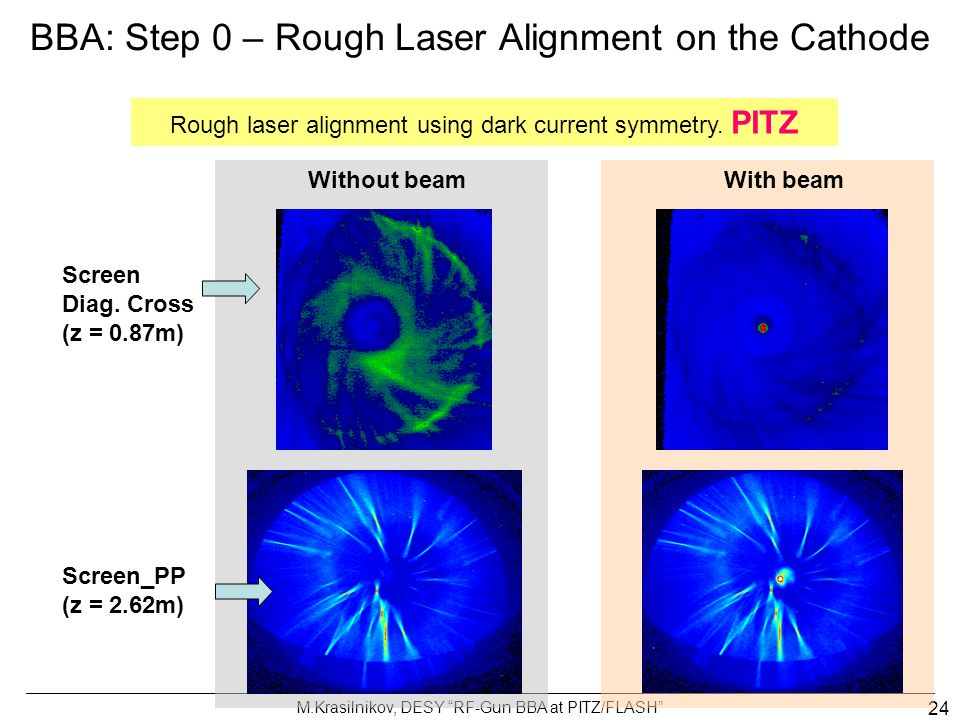 BBA: Step 0 – Rough Laser Alignment on the Cathode