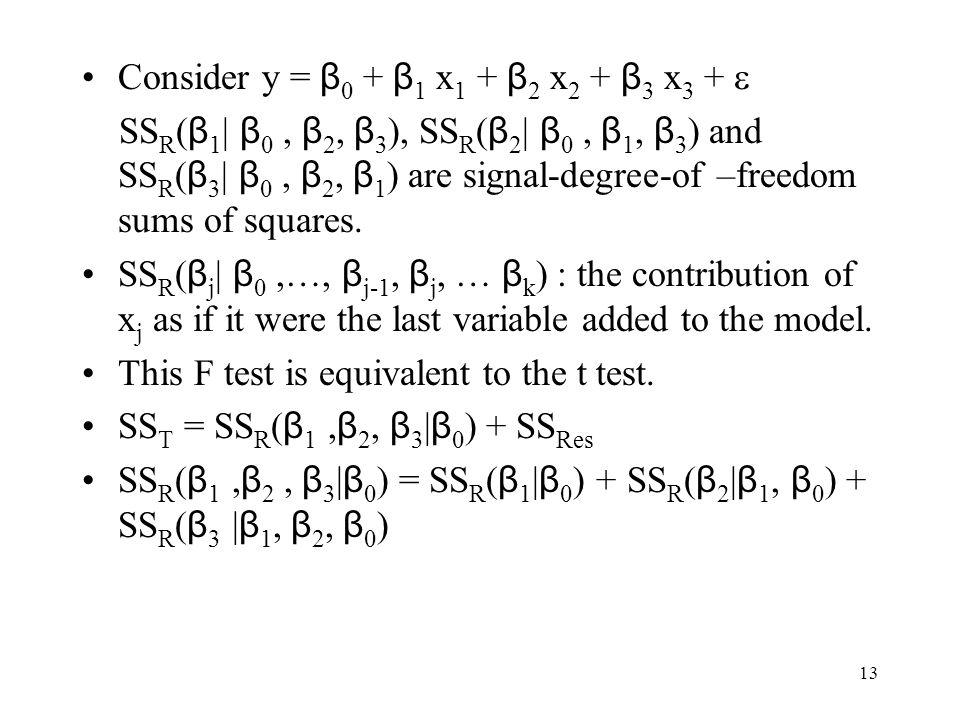 Consider y = β0 + β1 x1 + β2 x2 + β3 x3 + 
