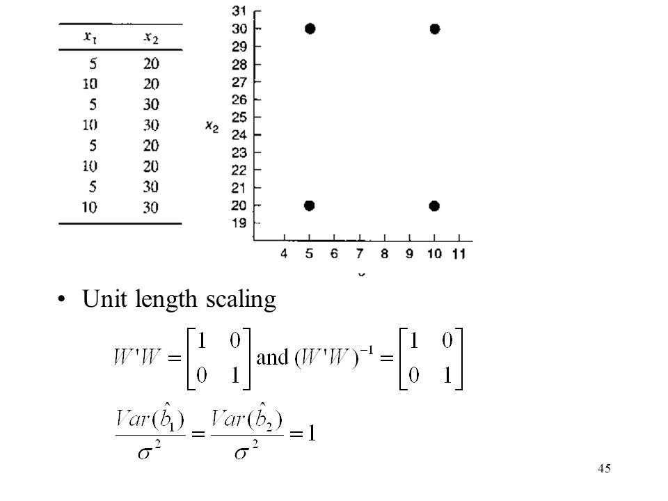 Unit length scaling