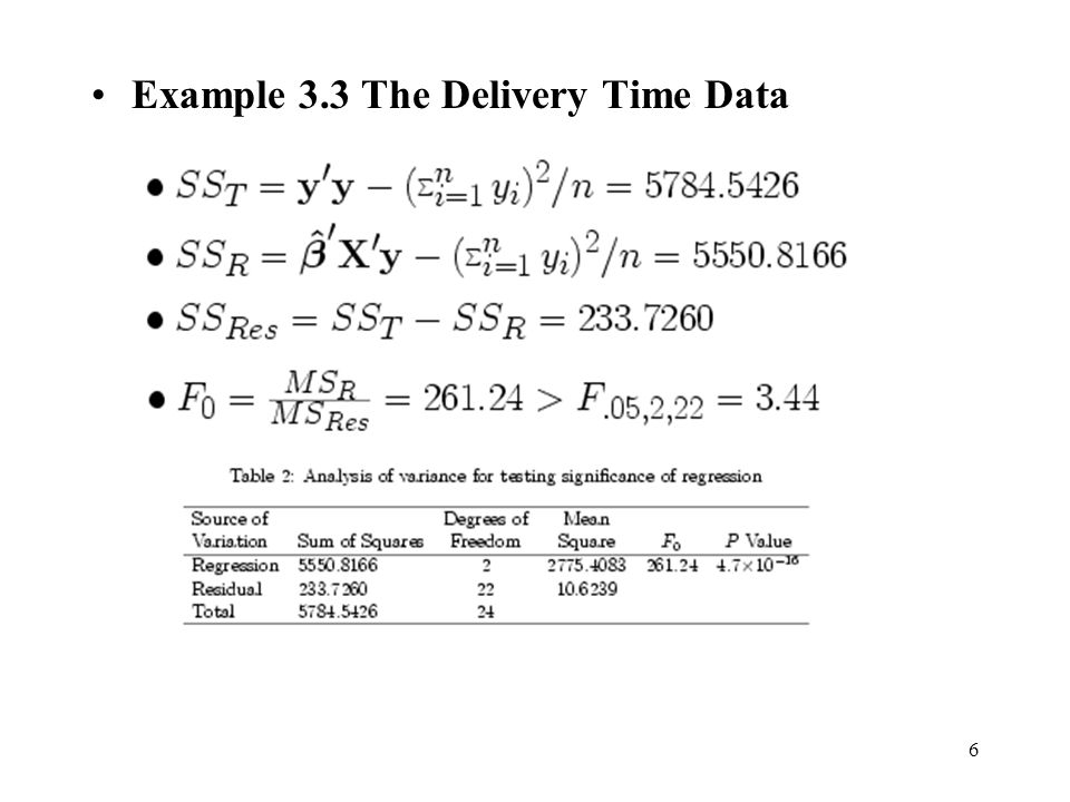 Example 3.3 The Delivery Time Data