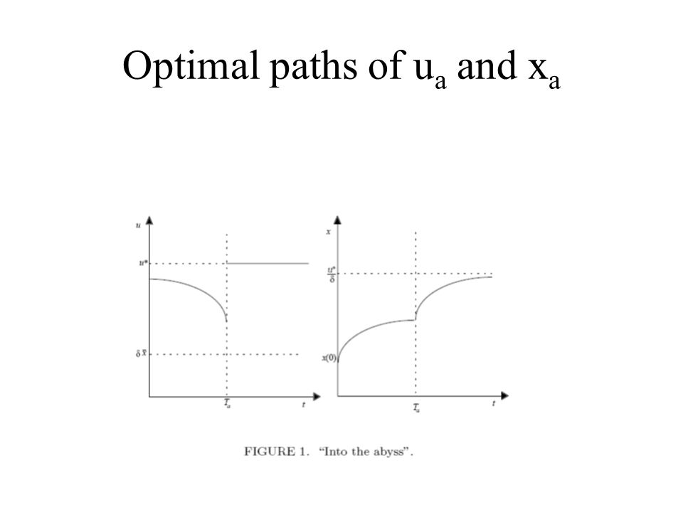 Optimal paths of ua and xa