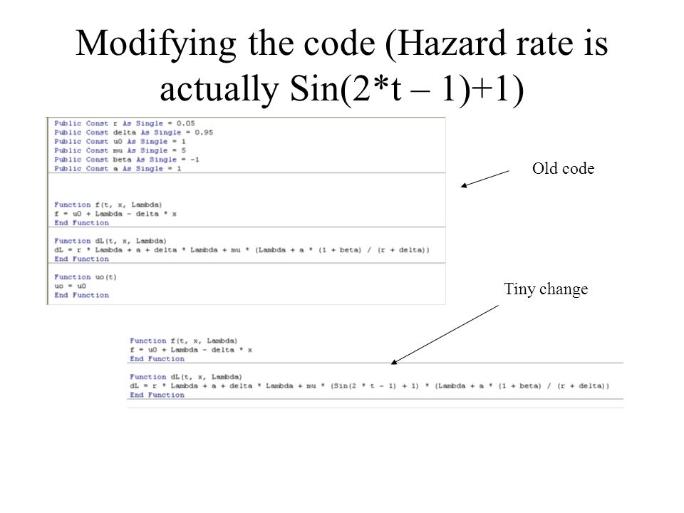 Modifying the code (Hazard rate is actually Sin(2*t – 1)+1)