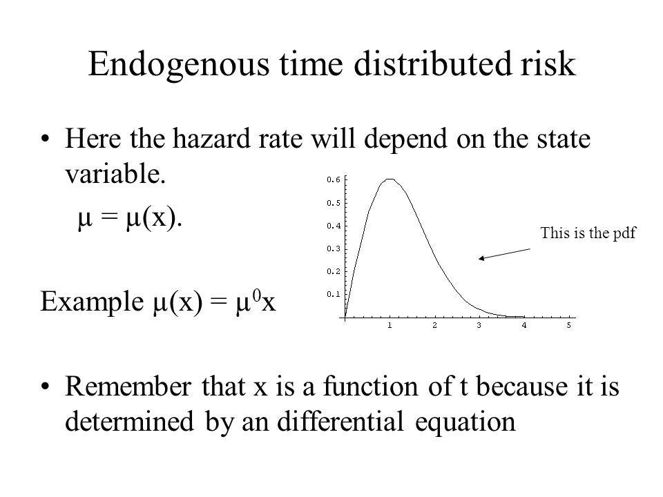 Endogenous time distributed risk
